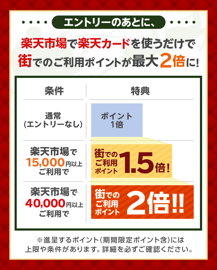 f:id:Sabuaka:20181204020912p:plain