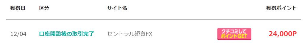 f:id:Sabuaka:20181211213235p:plain