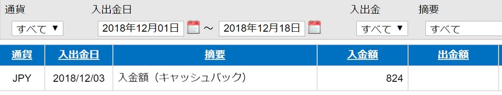 f:id:Sabuaka:20181211213923p:plain
