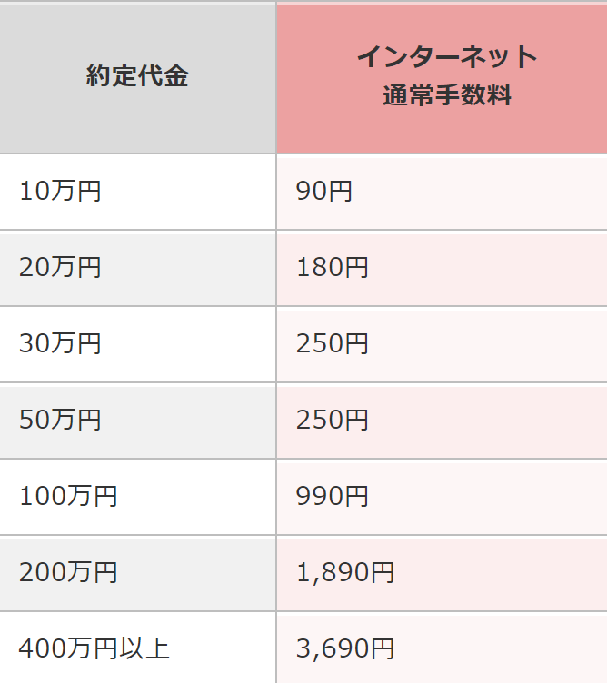 f:id:Sabuaka:20181225004050p:plain