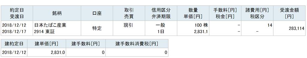 f:id:Sabuaka:20181225012020p:plain