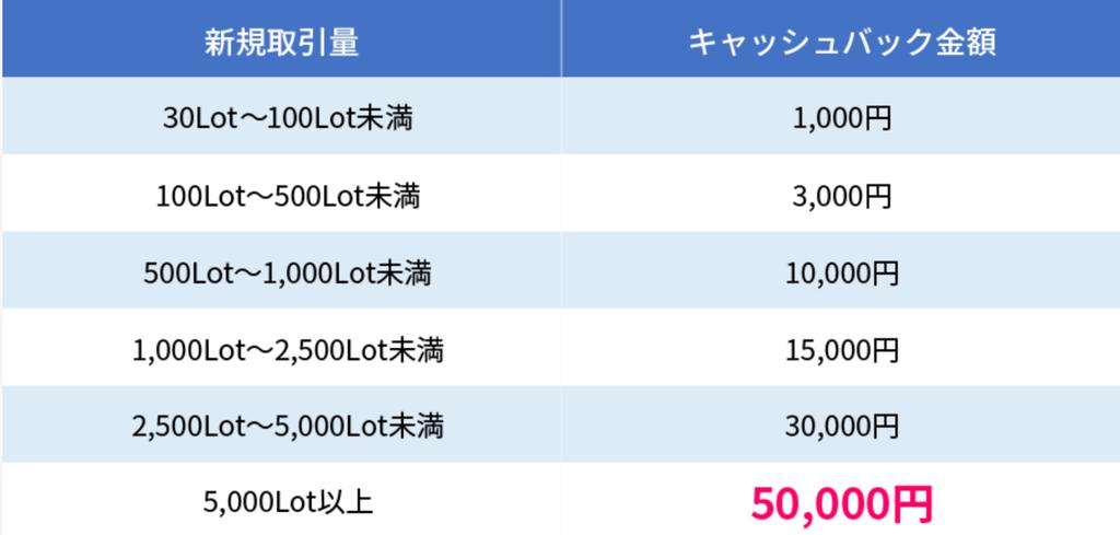 f:id:Sabuaka:20190104195612p:plain