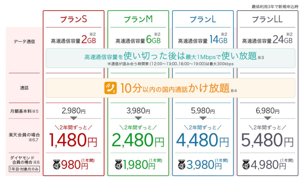 f:id:Sabuaka:20190106160253p:plain