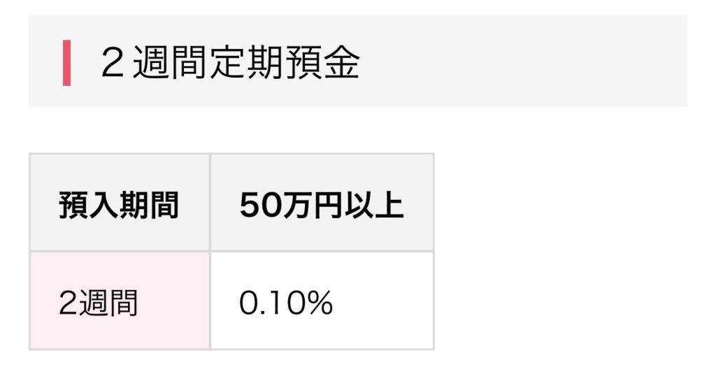 f:id:Sabuaka:20190202015308p:plain