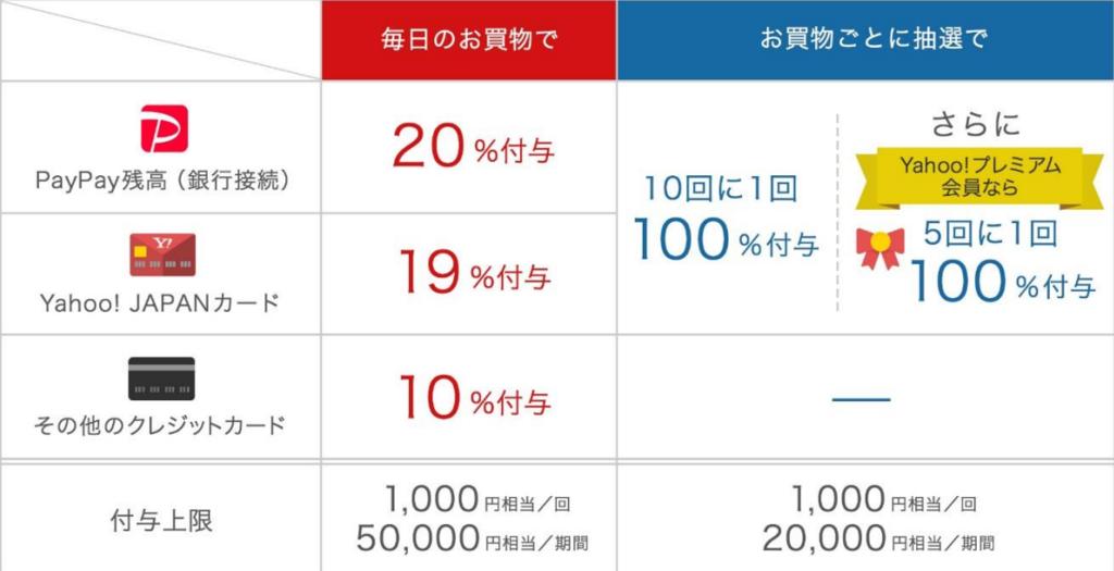 f:id:Sabuaka:20190204184000p:plain