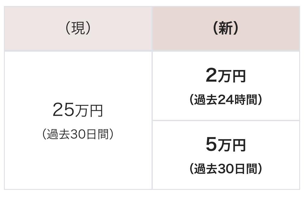 f:id:Sabuaka:20190209184856p:plain