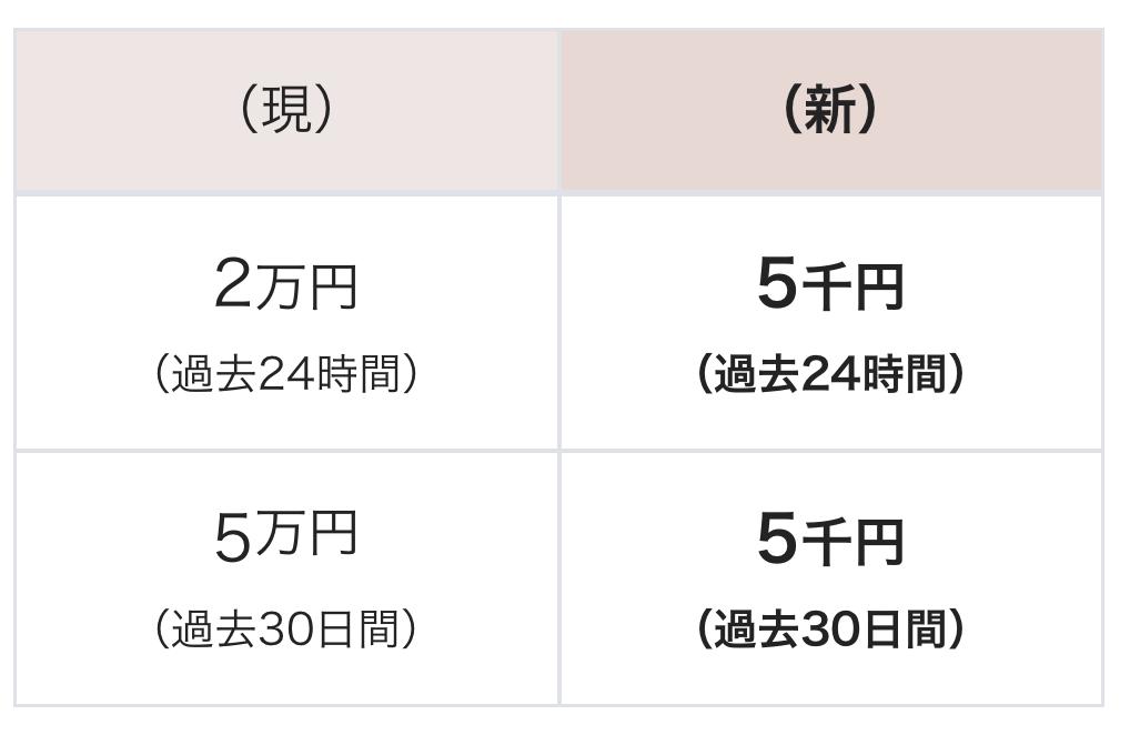 f:id:Sabuaka:20190209185220p:plain