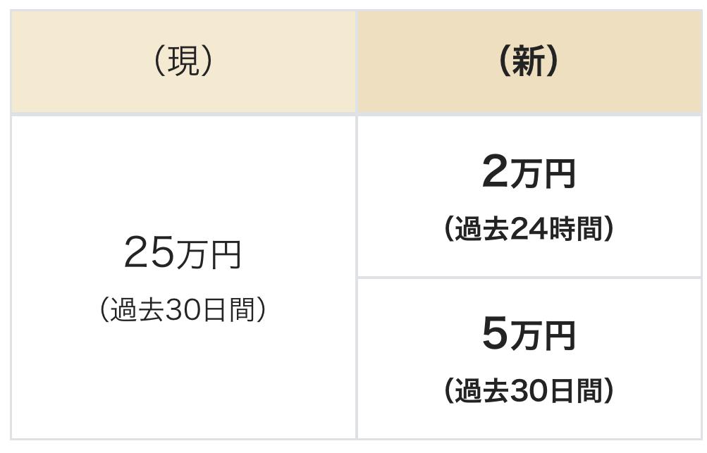 f:id:Sabuaka:20190209190144p:plain