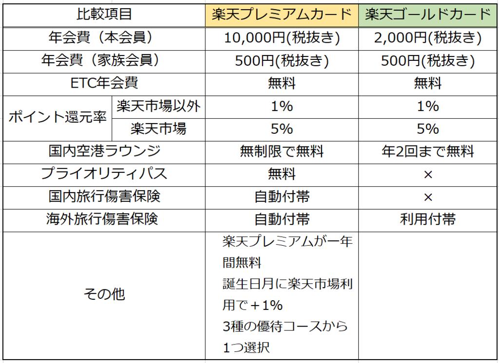 f:id:Sabuaka:20190306014301p:plain