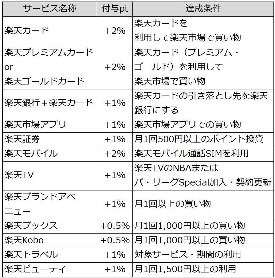 f:id:Sabuaka:20190309015659p:plain