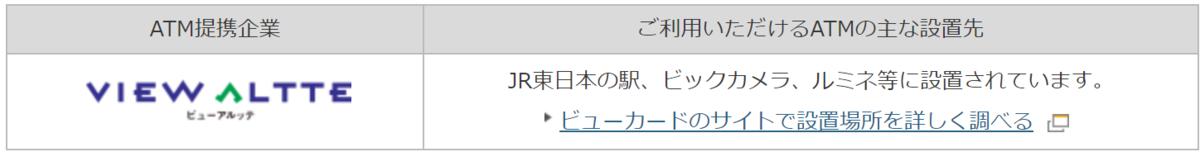 f:id:Sabuaka:20190315022042p:plain