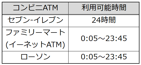 f:id:Sabuaka:20190315023511p:plain