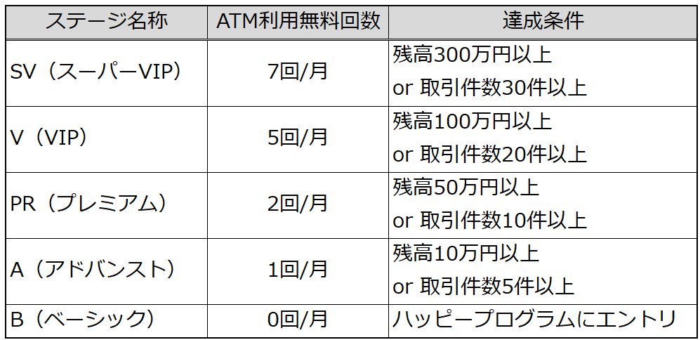 f:id:Sabuaka:20190315184505p:plain