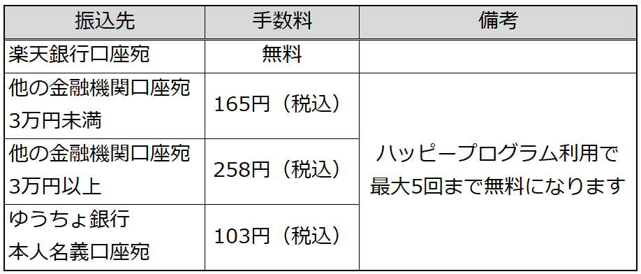 f:id:Sabuaka:20190315190616p:plain