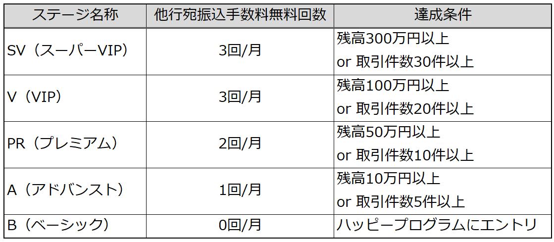 f:id:Sabuaka:20190315191110p:plain
