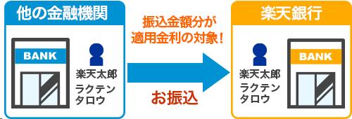 f:id:Sabuaka:20190315193941p:plain