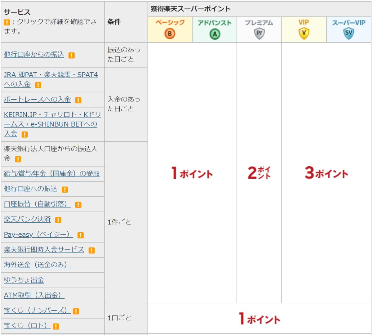 f:id:Sabuaka:20190315200351p:plain