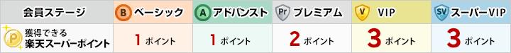 f:id:Sabuaka:20190322025055p:plain