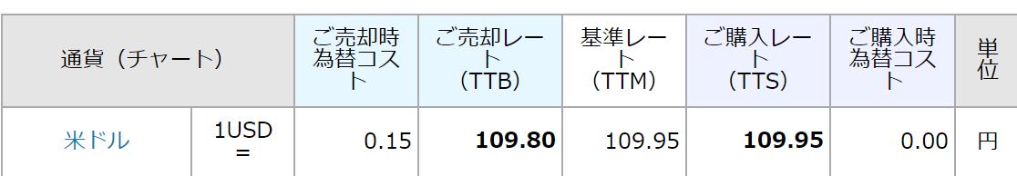 f:id:Sabuaka:20190324154001p:plain