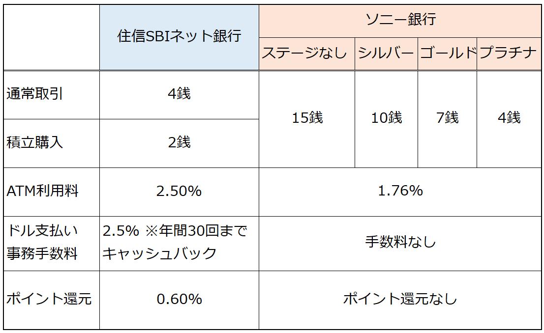 f:id:Sabuaka:20190325023952p:plain