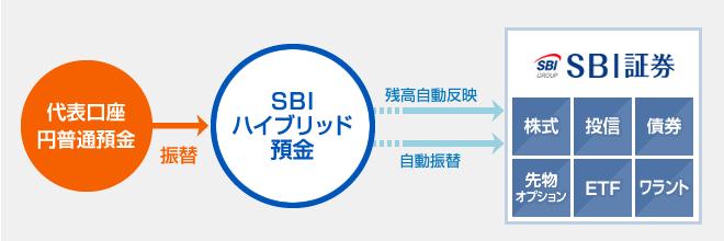 f:id:Sabuaka:20190325154251p:plain