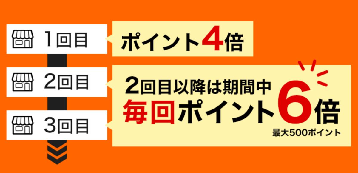 f:id:Sabuaka:20190327180041p:plain
