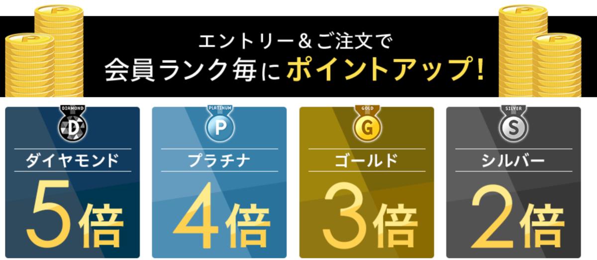 f:id:Sabuaka:20190327180403p:plain
