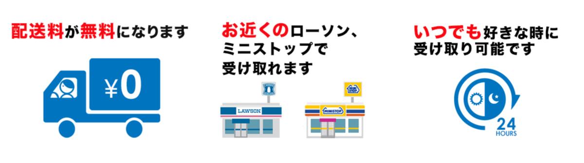 f:id:Sabuaka:20190329003652p:plain