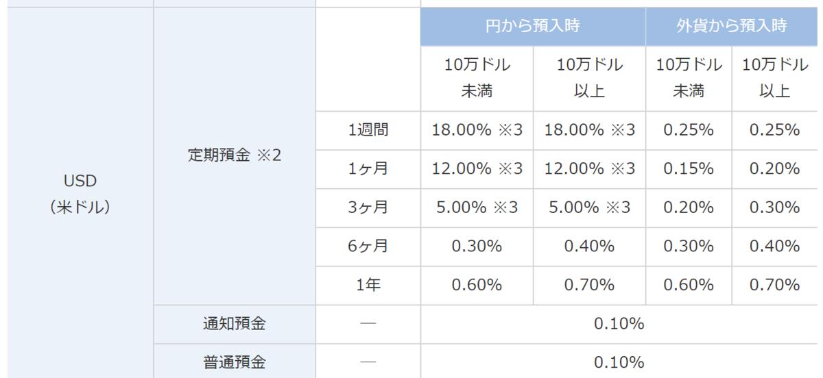 f:id:Sabuaka:20190330003010p:plain