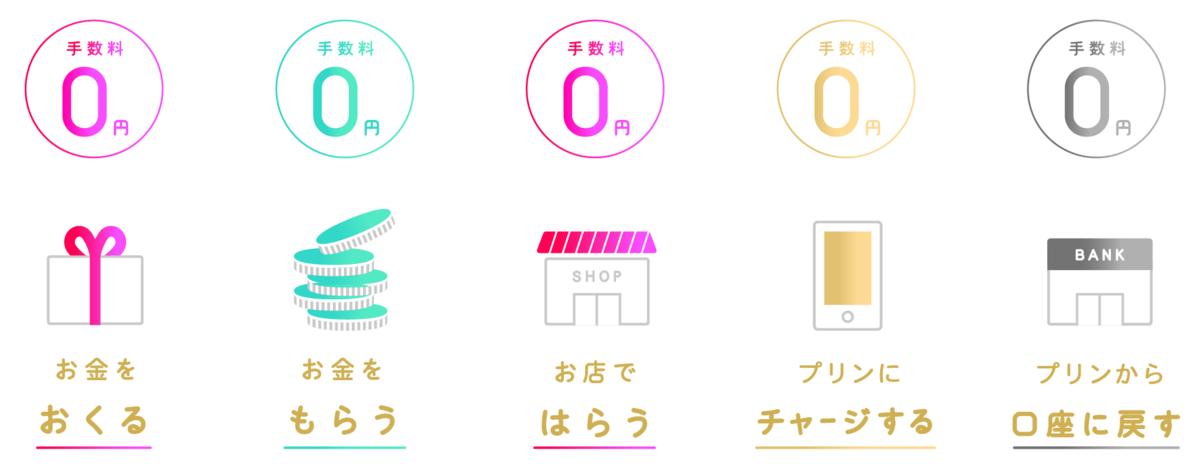 f:id:Sabuaka:20190408004521p:plain