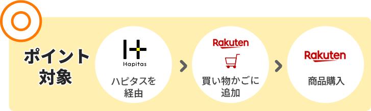f:id:Sabuaka:20190422194144p:plain