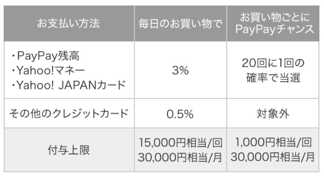 f:id:Sabuaka:20190425214543p:plain