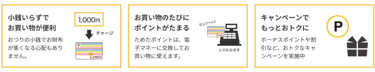f:id:Sabuaka:20190516161329p:plain