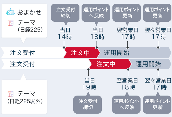 f:id:Sabuaka:20190520192714p:plain