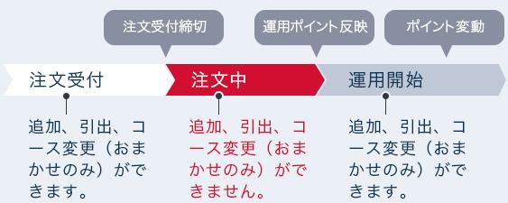 f:id:Sabuaka:20190520192758p:plain