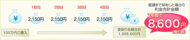 f:id:Sabuaka:20190522022352p:plain