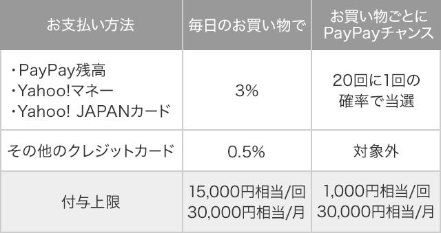f:id:Sabuaka:20190524161825p:plain
