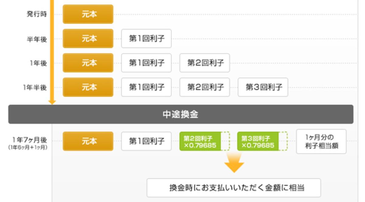 f:id:Sabuaka:20190610232000p:plain