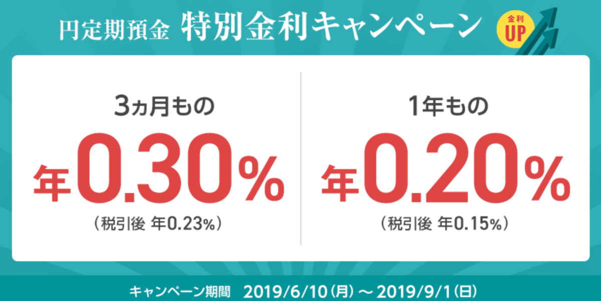 f:id:Sabuaka:20190611004736p:plain