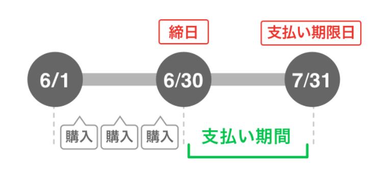 f:id:Sabuaka:20190617191712p:plain