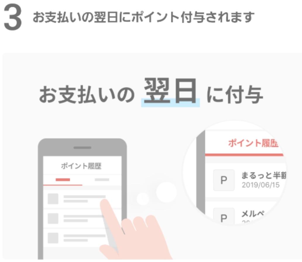 f:id:Sabuaka:20190619150006p:plain