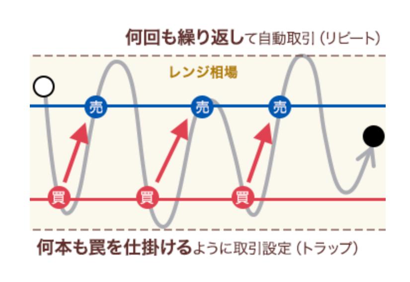 f:id:Sabuaka:20190629181538p:plain