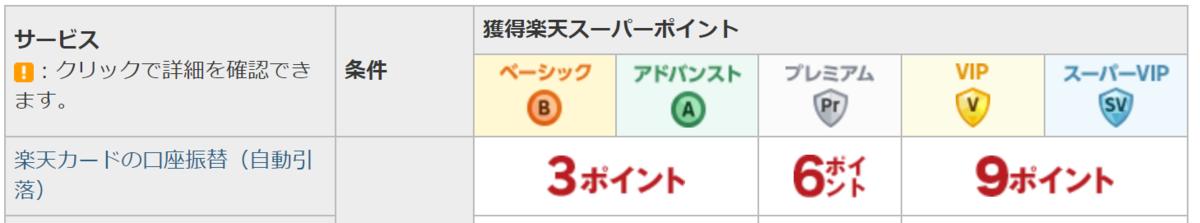 f:id:Sabuaka:20190702200256p:plain