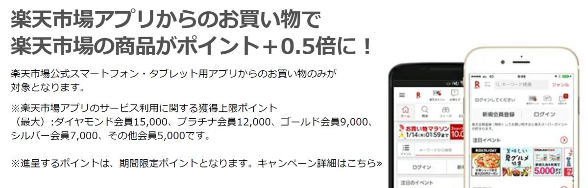 f:id:Sabuaka:20190705151411p:plain