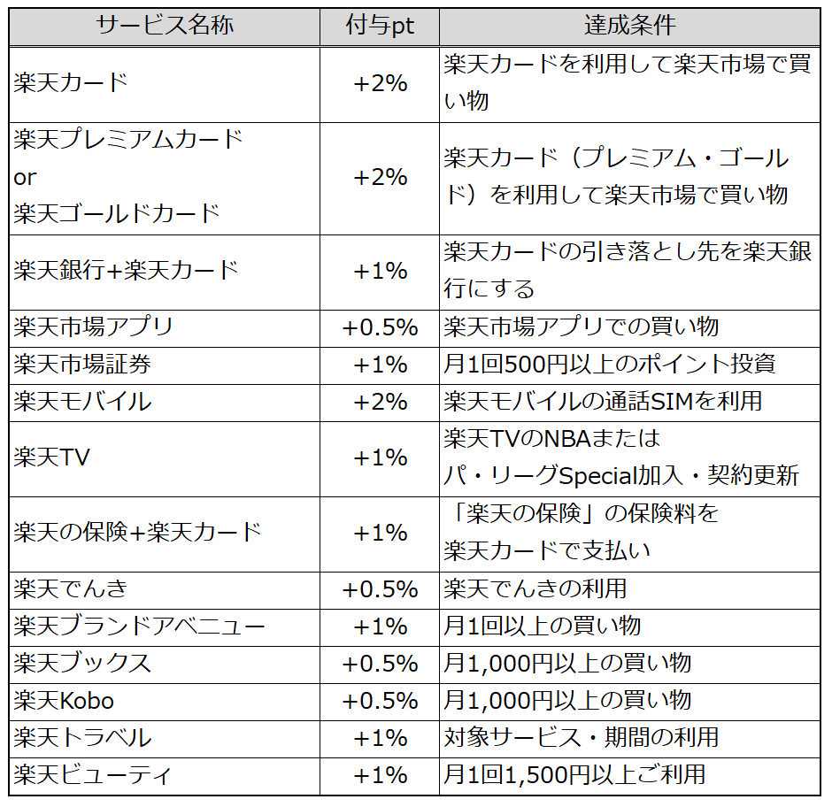 f:id:Sabuaka:20190705211753p:plain