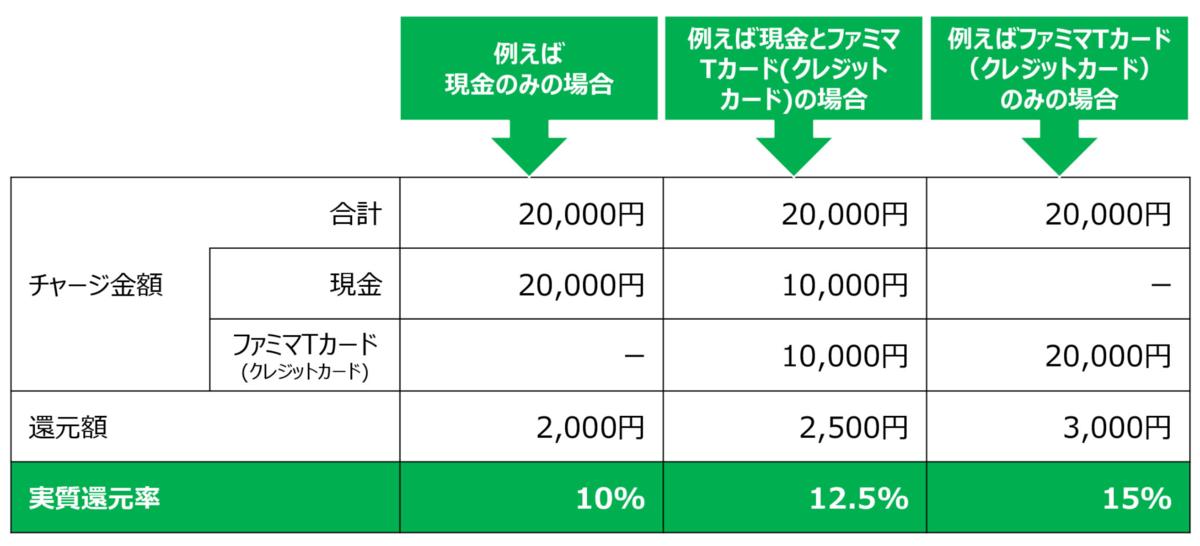 f:id:Sabuaka:20190709024033p:plain