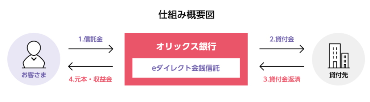 f:id:Sabuaka:20190717170732p:plain