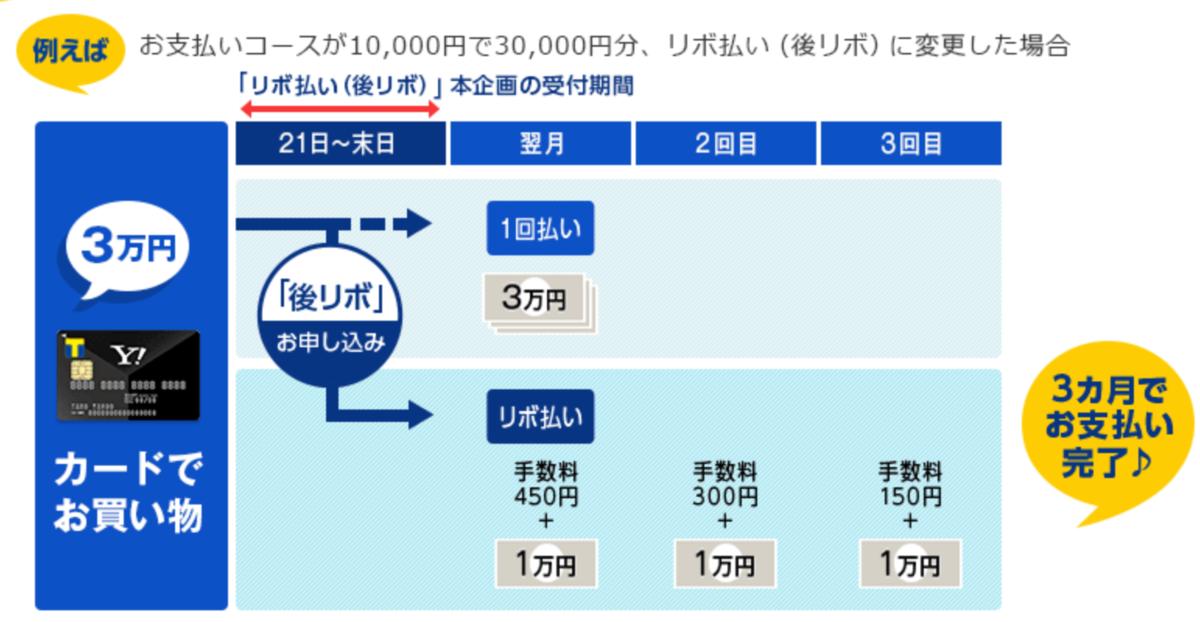 f:id:Sabuaka:20190722210309p:plain