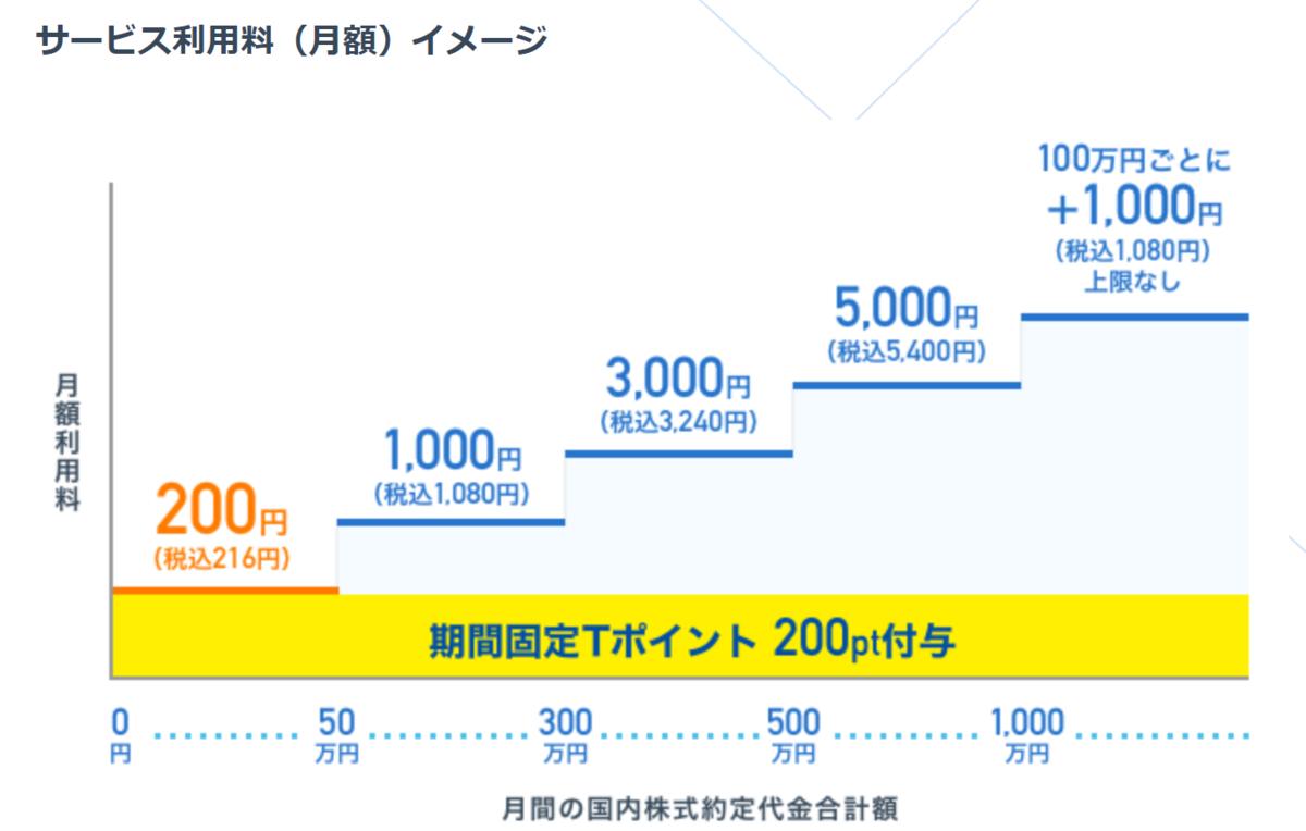 f:id:Sabuaka:20190724165343p:plain