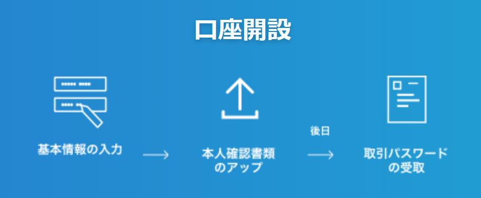 f:id:Sabuaka:20190724171458p:plain